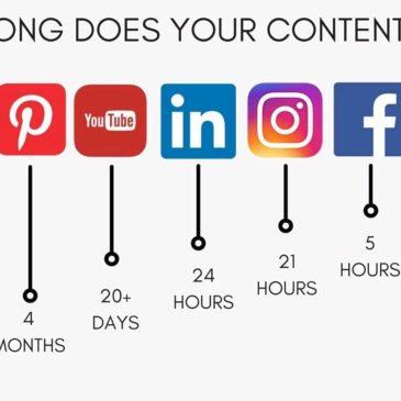 Kako povečati obisk spletne strani [Trije super praktični napotki, ki delujejo]